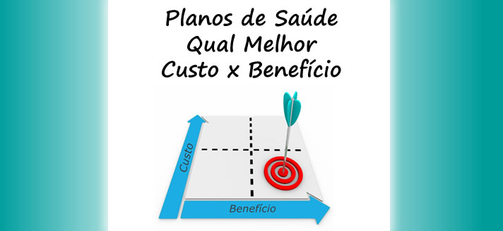 Melhores Planos de Saúde no Rio de Janeiro