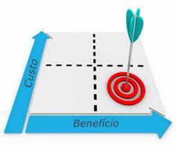 plano de saúde com melhor custo benefício